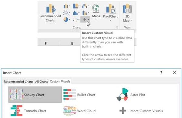 Podremos usar los gráficos y visualizaciones de Power BI en Excel