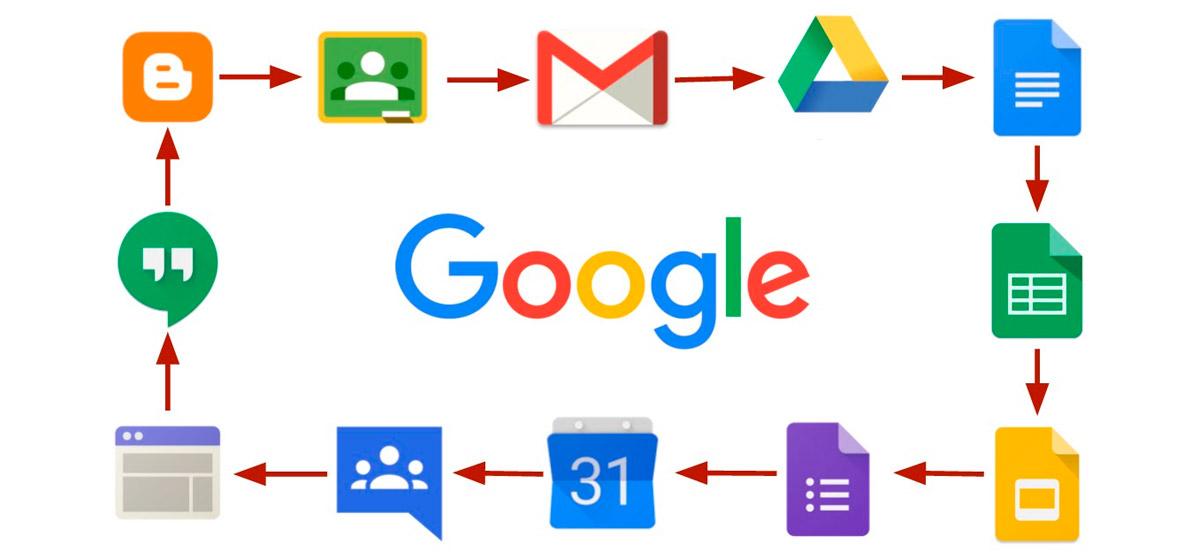 Google Apps para empresas y cuidar sus negocios